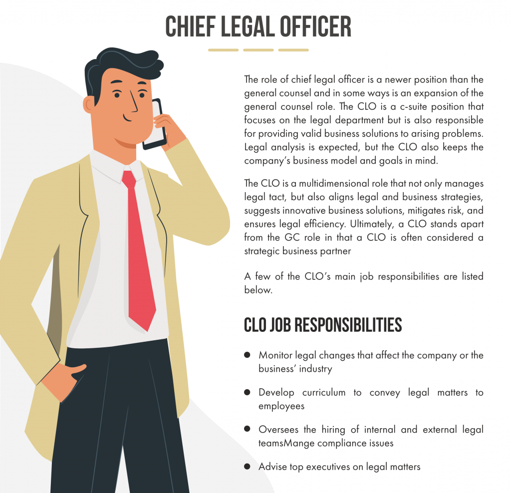Chief Legal Officer Job Description & Responsibilities | What Does a Legal Executive Do?