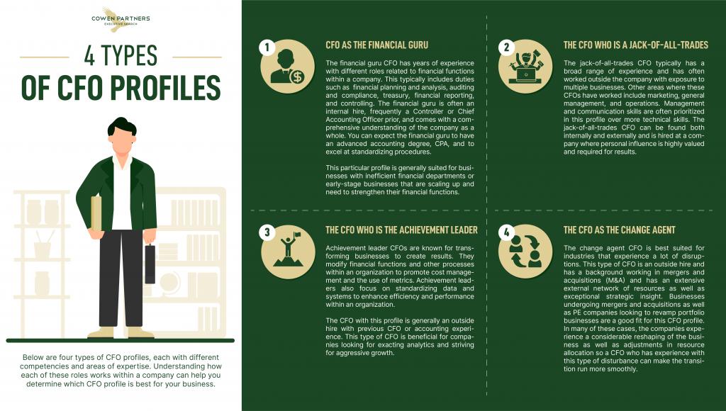 CFO Profiles | Best CFO Search Firm | Cowen Partners